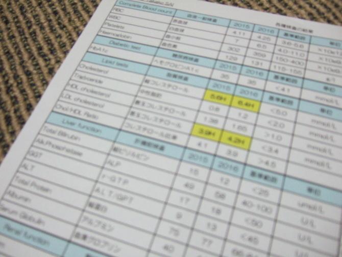 ニュージーランド 血液検査 定期健診